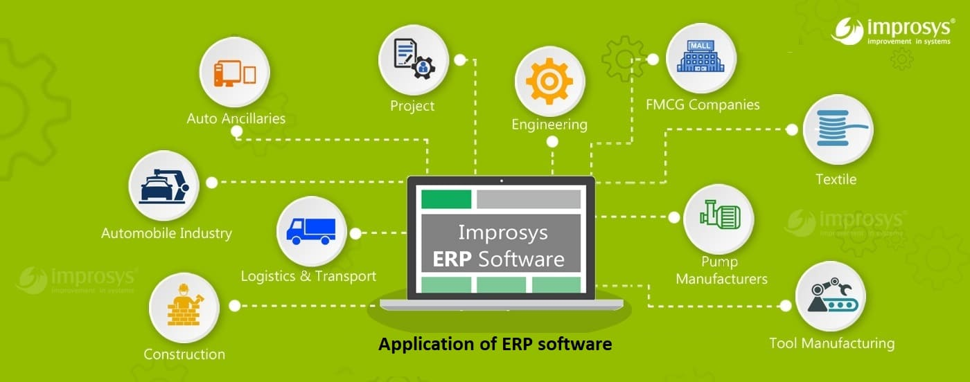 erp solutions for automotive industry Explore our comprehensive solutions for all business processes across sap s/4hana and erp for blockchain has the potential to majorly disrupt every industry.
