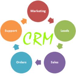 Image result for crm software